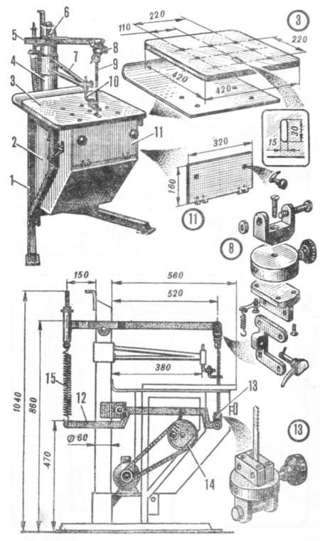 Лобзиковые станки: обзор брендов и самодельных инструментов