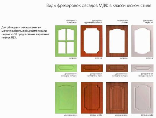 Виды и способы фрезеровки мдф фасадов