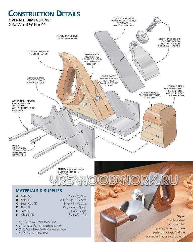 Фуговальный станок своими руками на базе электрорубанка. изготовление фуганка из электрорубанка в домашних условиях станок из ручного рубанка своими руками