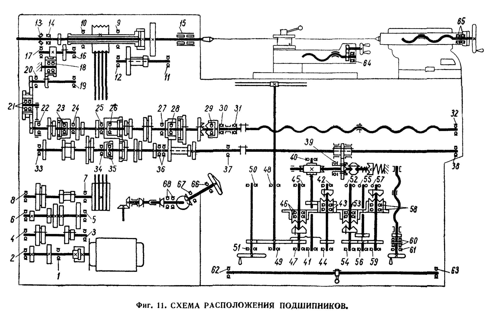 Токарно-винторезный станок 1и611п и его особенности