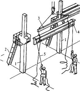 Монтаж и демонтаж мостовых кранов: правила и рекомендации