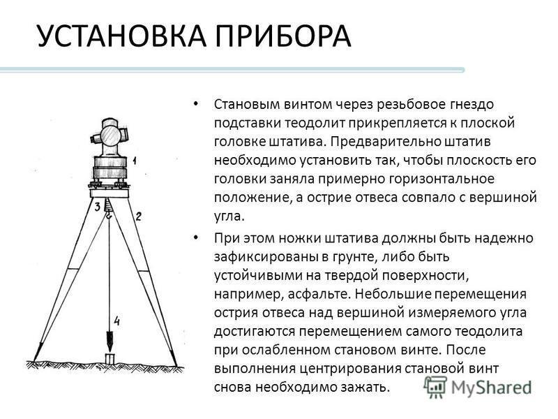 Гост р 8.876-2014 государственная система обеспечения единства измерений. теодолиты. методика поверки