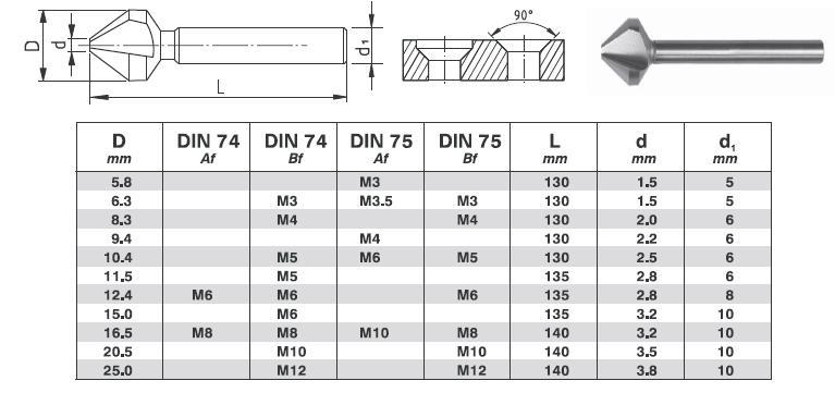 Зенкер конический и цилиндрический – параметры, использование + видео