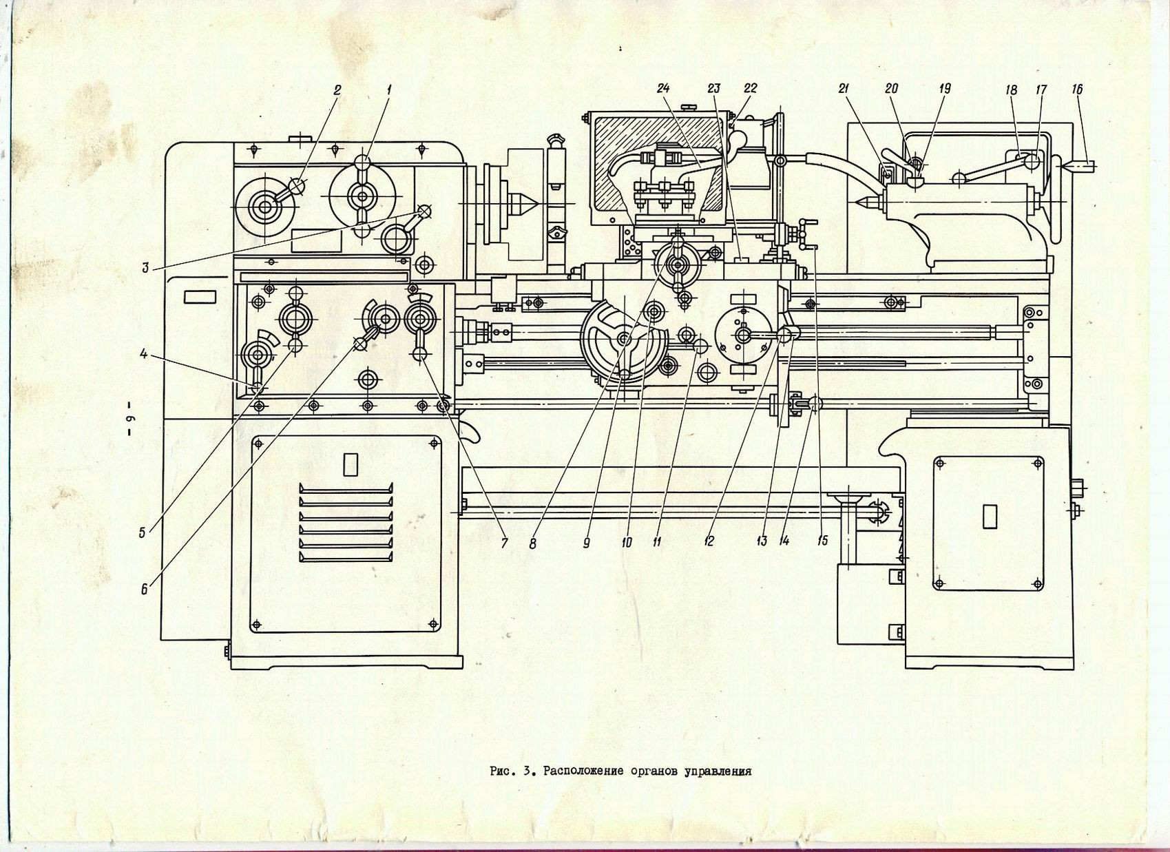 Универсальный токарно-винторезный станок  1м61, 1м61п - всё для чайников