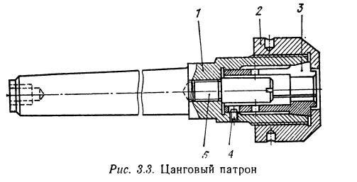 Самодельная цанга для фрезера. цанговый патрон: устройство, конструкция, принцип работы и действия зажима. микро-мотор в домашних условиях
