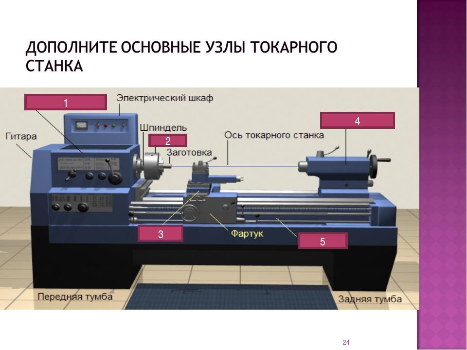 Токарный станок с чпу по металлу: назначение, принцип работы, современные модели