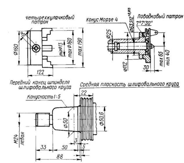 Металлорежущие станки и металлообрабатывающее оборудование. справочная информация