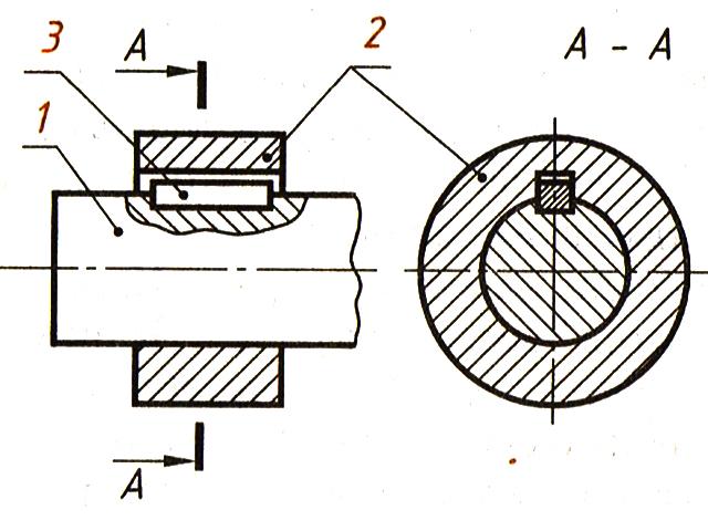 Расчет шпоночного соединения на смятие: методика, выбор посадок