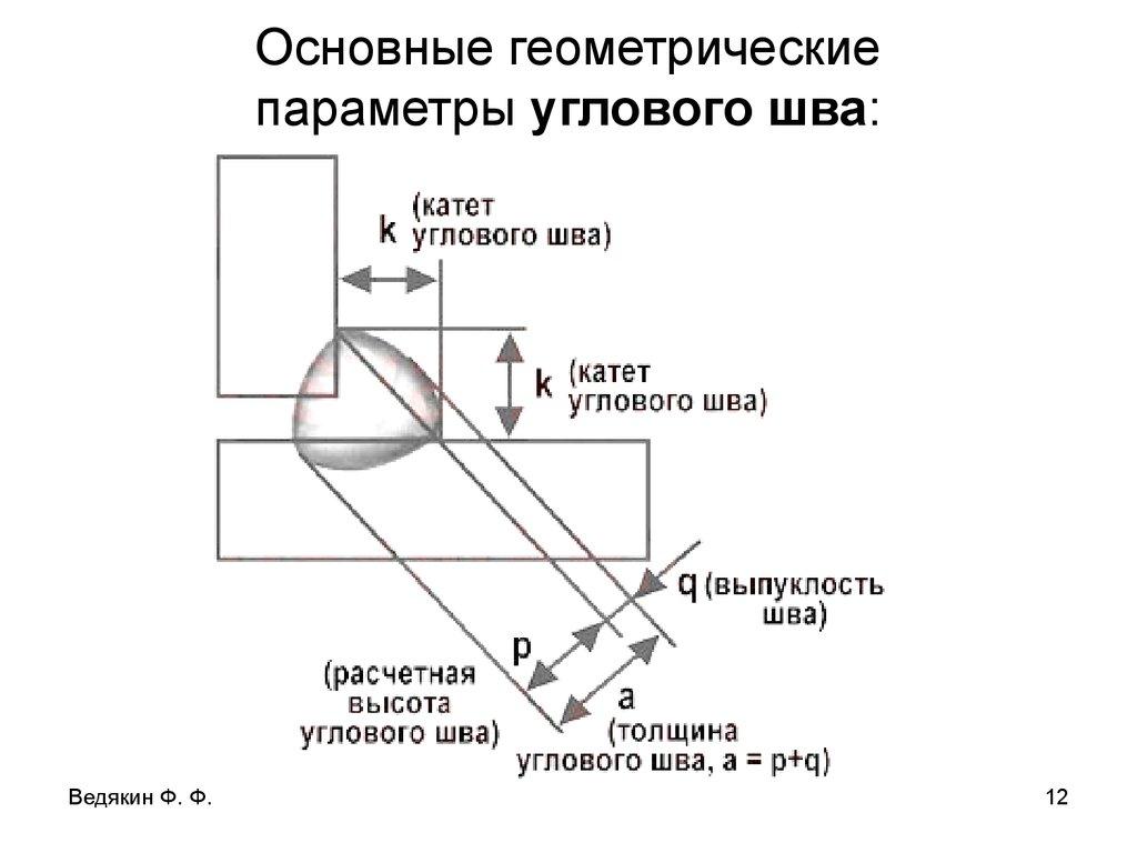 Как рассчитать катет сварного шва самому: инструкция, формула и система, оценка результата