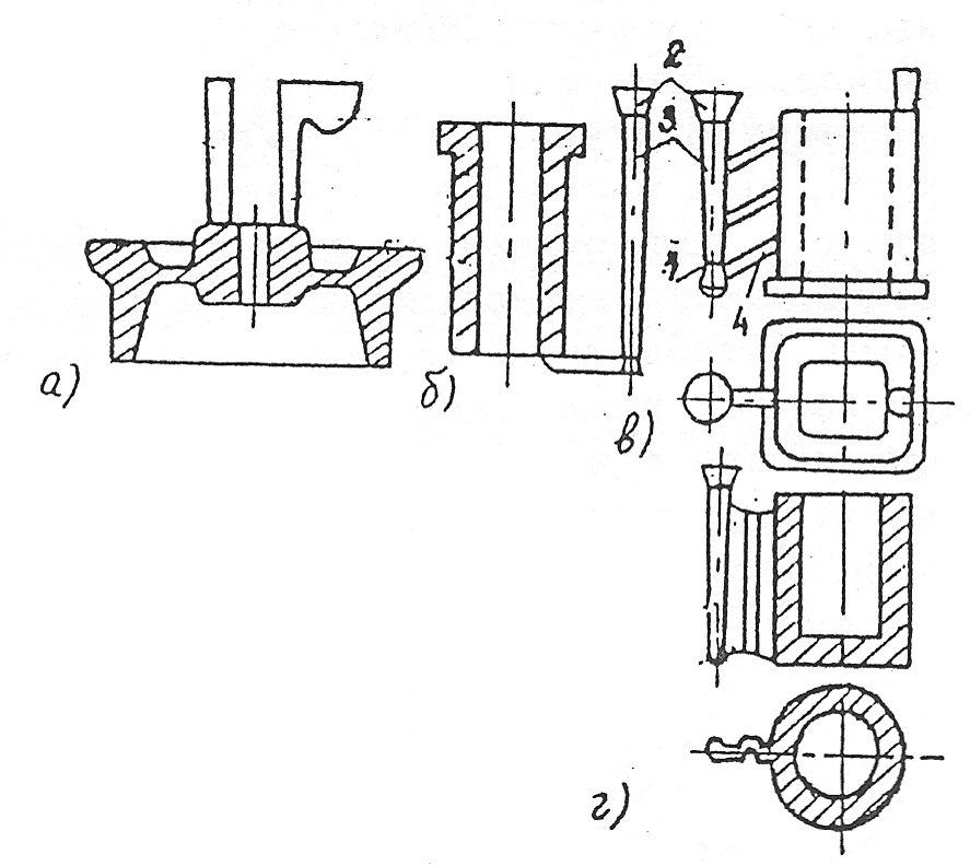 Выбор типа и конструкции литниковых систем.