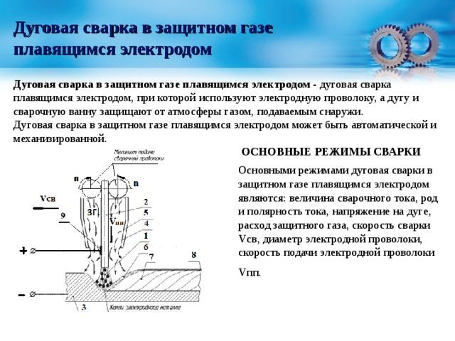 Сварка в среде защитных газов плавящимся и неплавящимся электродом полуавтоматом и в атематическом режиме