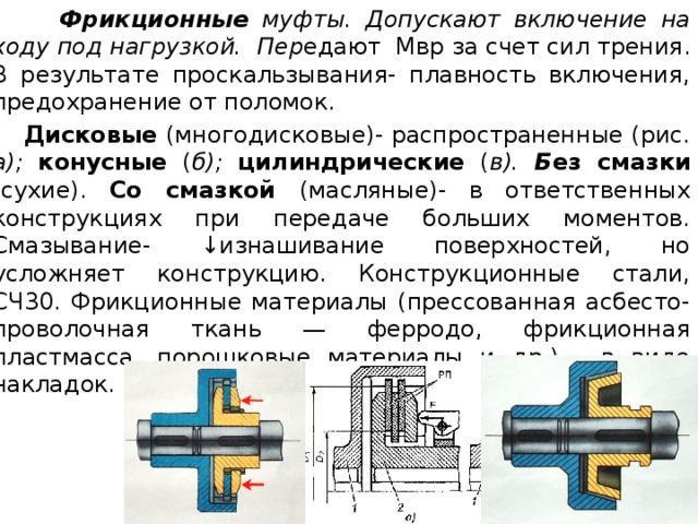 Муфта для соединения валов — типы, соединения, параметры