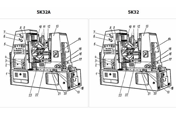 5к310 станок зубофрезерный вертикальный полуавтомат схемы, описание, характеристики