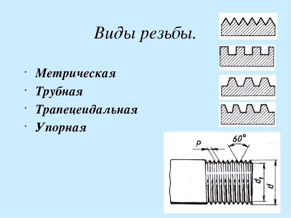 Гост 24739-81 основные нормы взаимозаменяемости. резьба трапецеидальная многозаходная