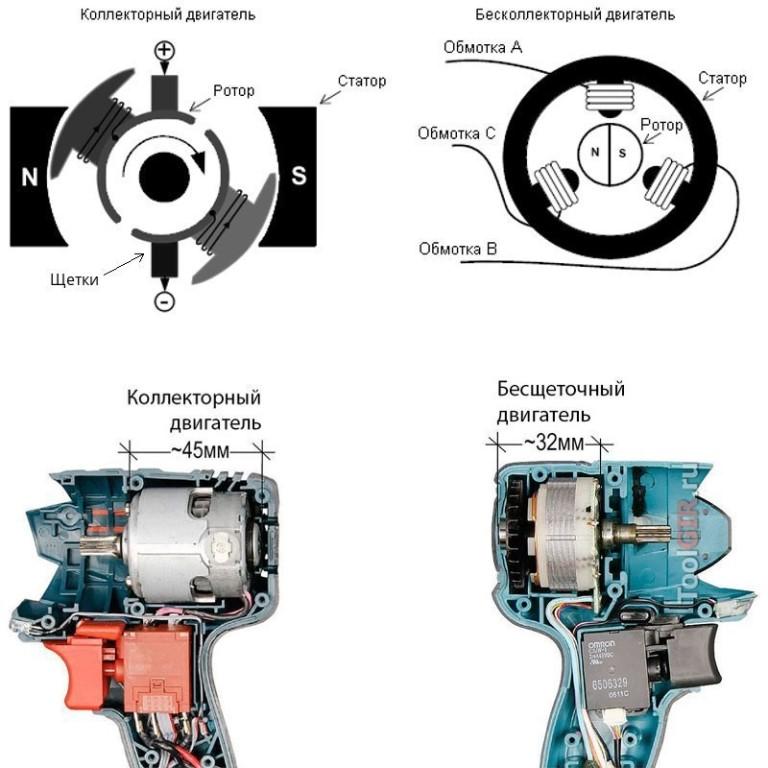 Информация о технологиях инструмента milwaukee fuel - toolgir.ru информация о технологиях инструмента milwaukee fuel - toolgir.ru