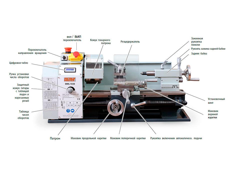 На какие критерии нужно обращать внимание, чтобы выбрать качественный токарный станок по металлу?