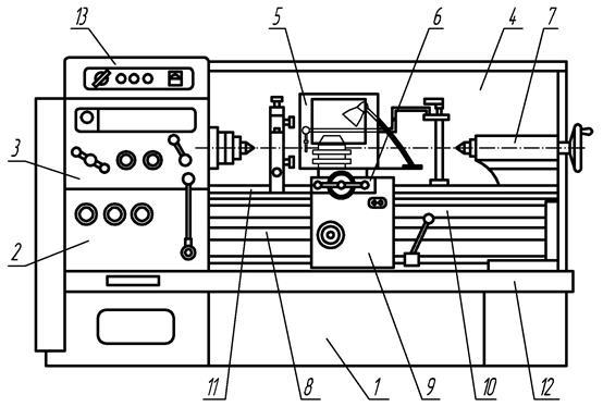 Ремонт токарных станков - 72 предложения  в москве, сравнить цены и купить