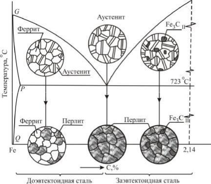 Жаропрочная сталь: классы, характеристики, методы производства