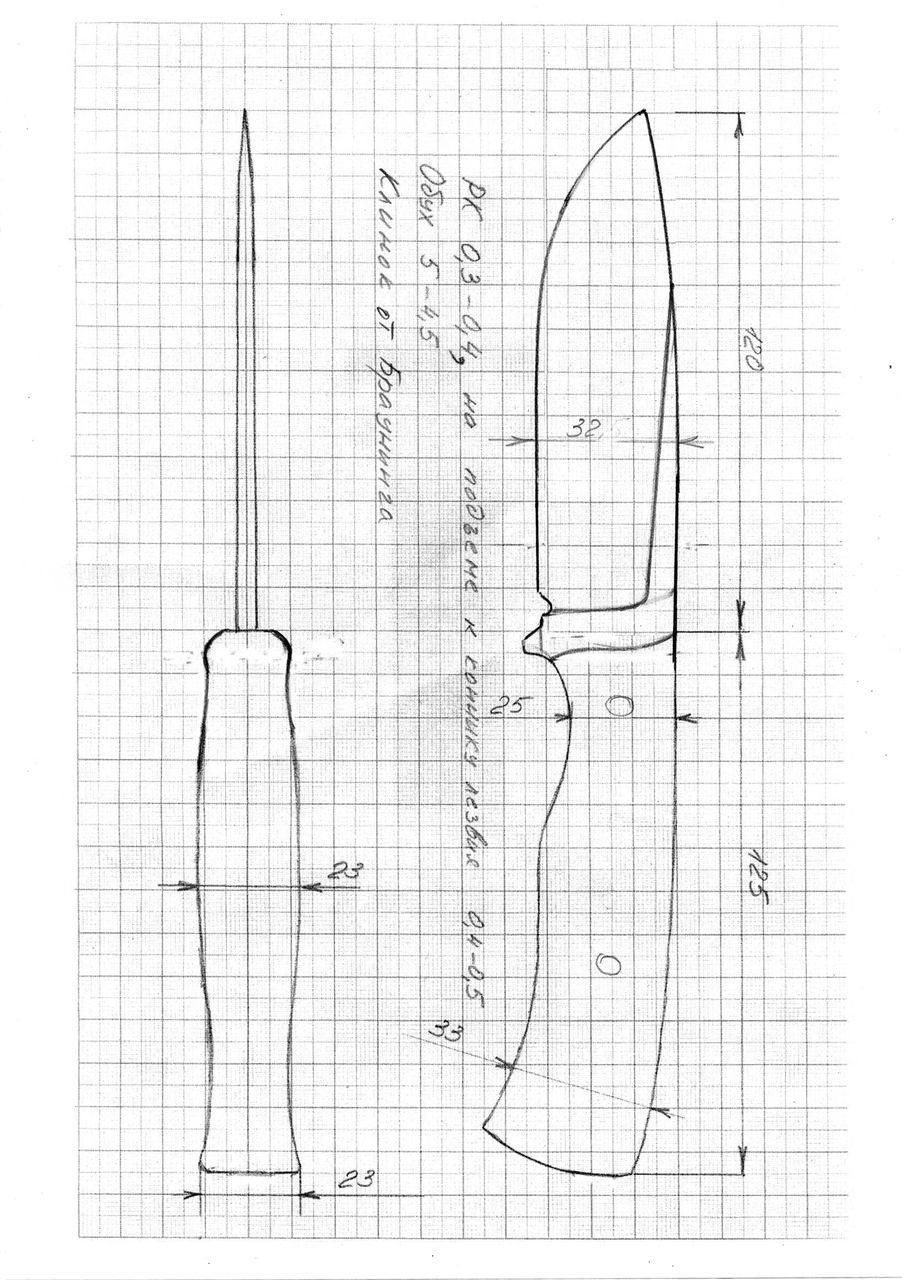 Рукоять для ножа своими руками: инструкция по изготовлению