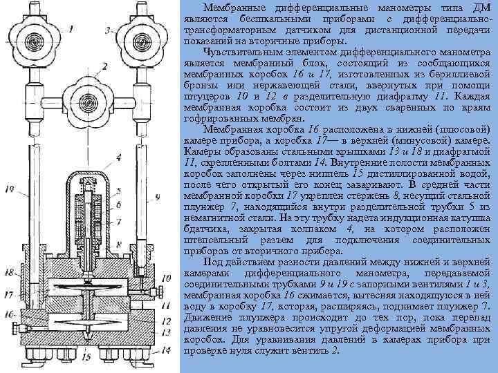 Дифманометры - приборы теплотехнического контроля