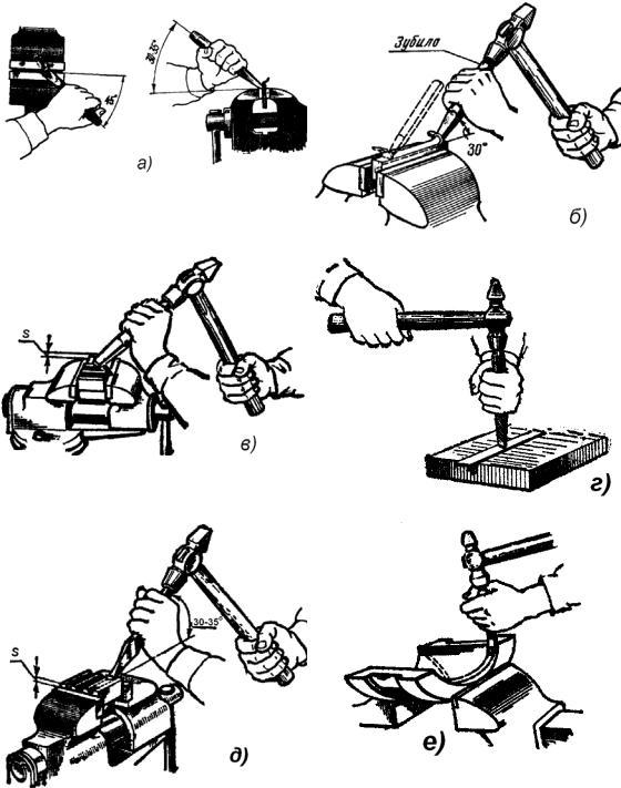 § 5. механизация процесса рубки