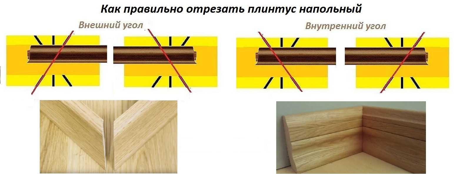Как сделать угол потолочного плинтуса: пошаговая инструкция с использованием стусла и без него