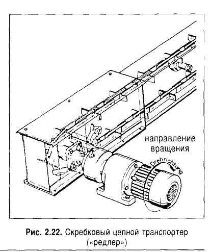 Скребковый транспортер для зерна: описание, типы, особенности