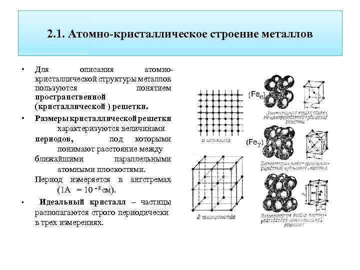 Мартенсит и мартенситные стали