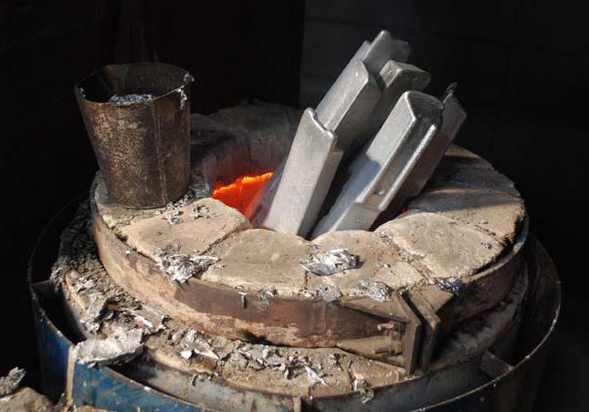 Литье алюминия в домашних условиях: изготовление форм, технологический процесс