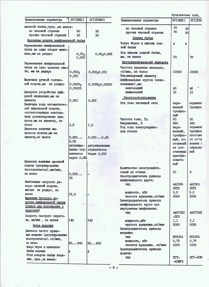 Круглошлифовальный станок 3м151