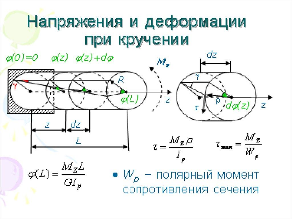 Деформация сдвига: определение, общие сведения, расчеты - токарь