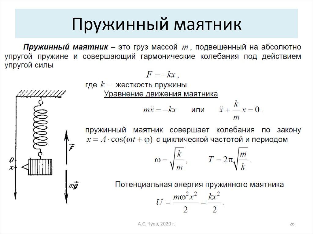 Период колебаний пружинного маятника – формула для свободных и незатухающих колебаний