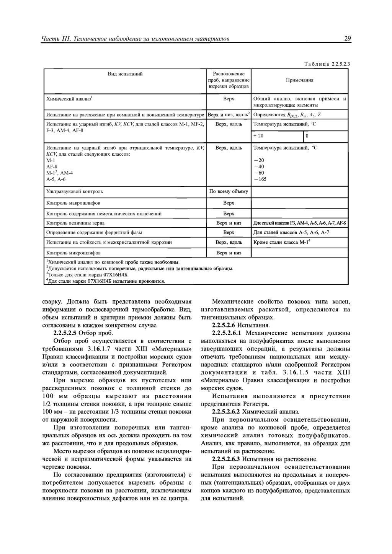 Ферритометр  - большая энциклопедия нефти и газа, статья, страница 4