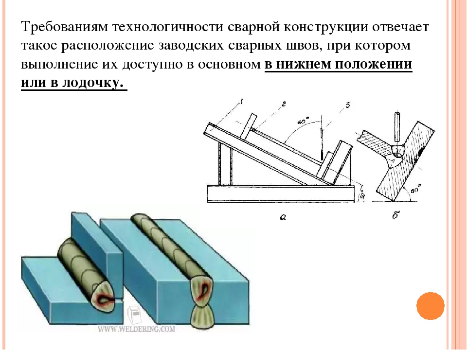 Сварка металлоконструкций: нормативы, расценки, расход по электродам
