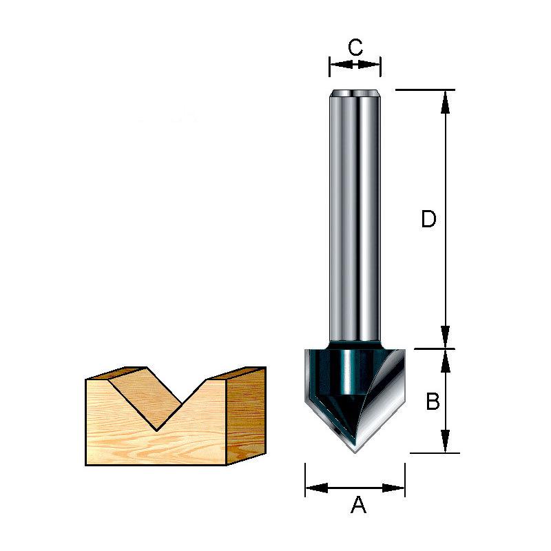 Фреза по металлу: особенности, типы, конструкция, принцип работы