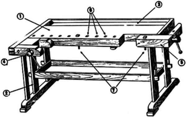 Как сделать столярный верстак своими руками?