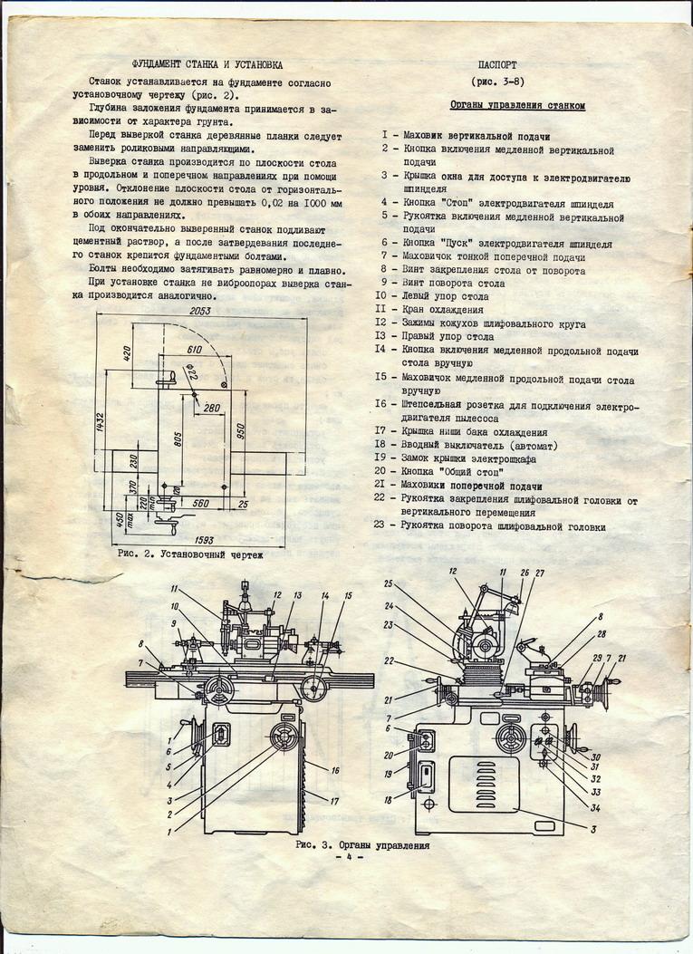 Универсально-заточной станок 3в642: характеристики, паспорт