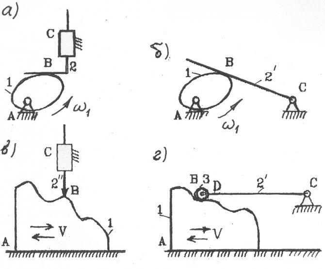 Курсовая работа: анализ работы плоского рычажного механизма