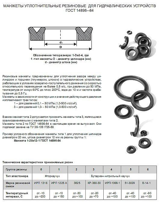 Виды и способы восстановления эластичности резиновых прокладок: характеристики