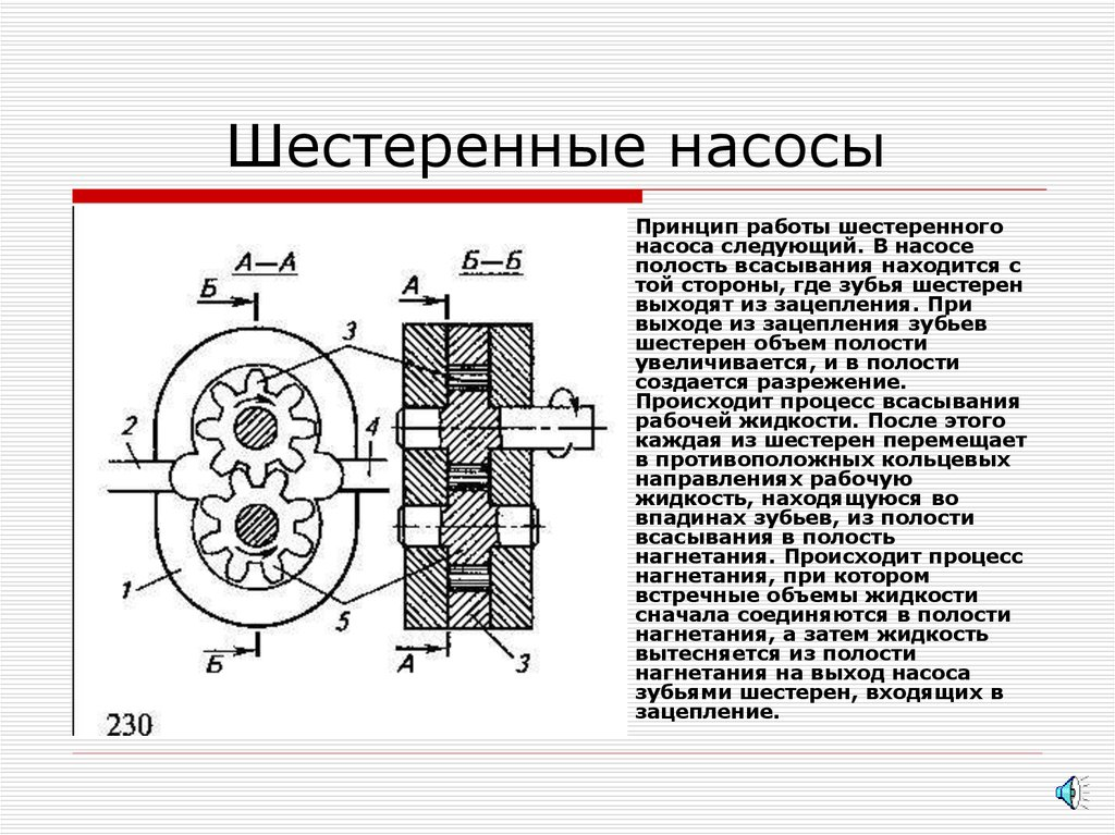 Шестеренные насосы устройство и принцип действия