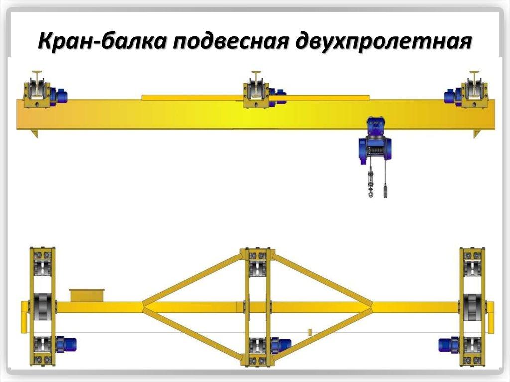 Кран-балка своими руками: материалы и инструменты, сборка и установка с видео