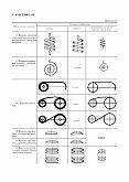 Пружины кручения и их применение | сланцевский завод пружин