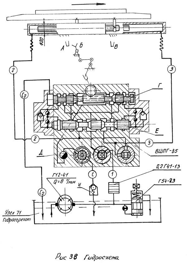 Шлифовальные станки ремонт  всех моделей станков с гарантией
