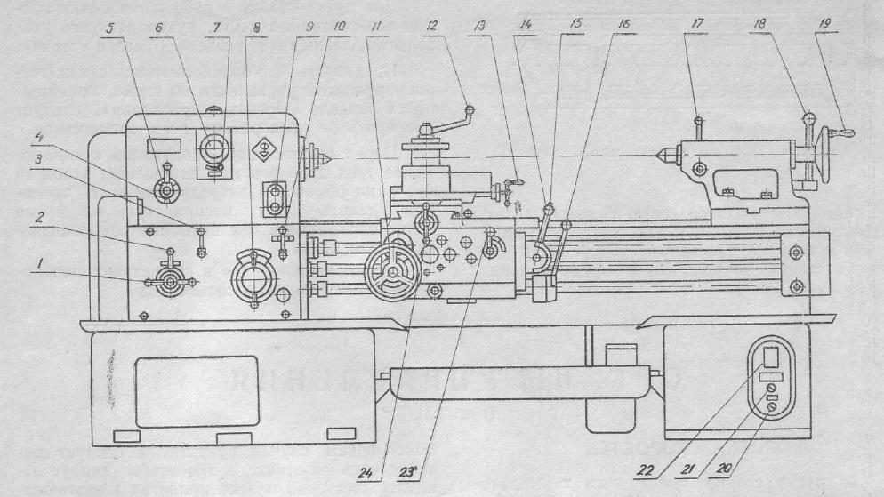 Токарно-винтороезный станок1а616