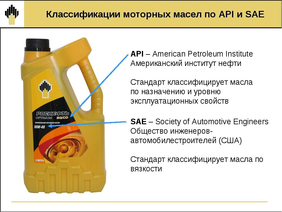 Моторное масло 0w-40 – характеристики, тест и рейтинг лучших - эксперт по автомобильным маслам