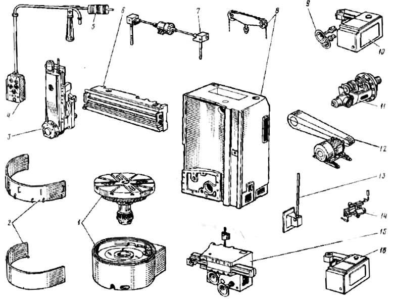 Токарно-карусельный станок 1512 технические характеристики, паспорт - токарь