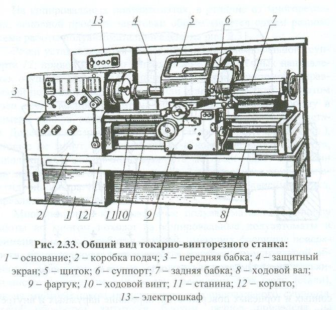 Токарный станок тв-320: технические характеристики, устройство, схемы, паспорт