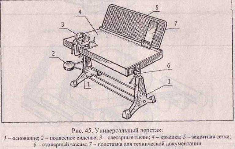 Столярный верстак своими руками (31 фото): инструкция с чертежами и размерами. как сделать складной деревянный стол плотника?