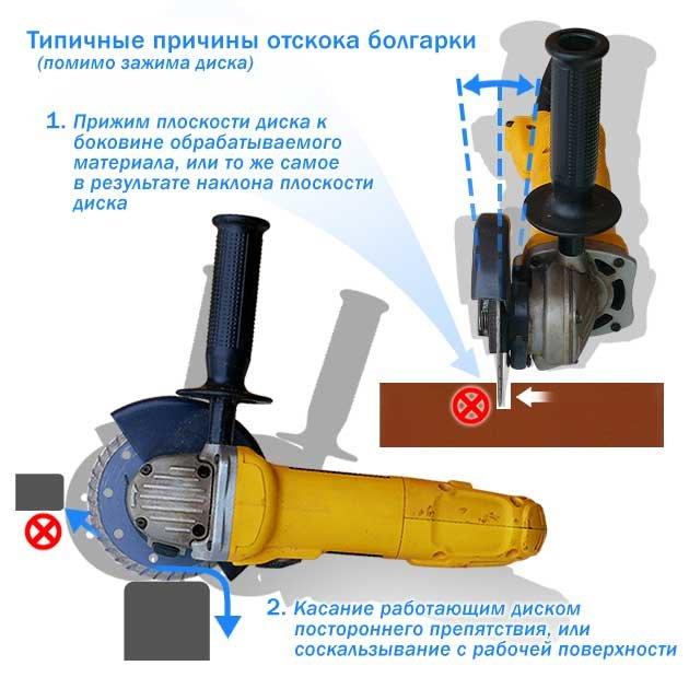 Как правильно резать металл болгаркой, технология и правила работы