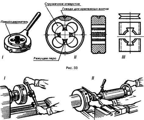 Нарезка резьбы: способы, резьбонарезной инструмент